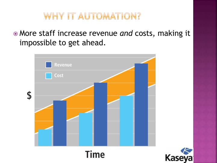 Why it automation