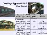 dwellings type and dhf west jakarta