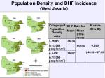 population density and dhf incidence west jakarta