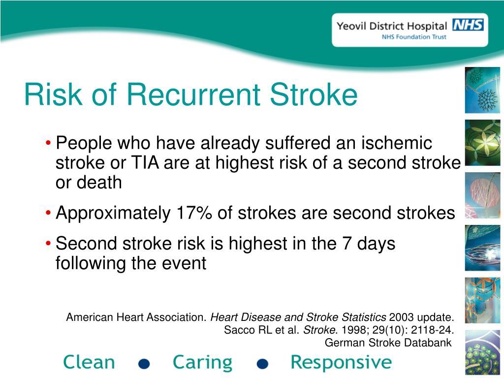 Risk of Recurrent Stroke