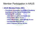 member participation in aaus23