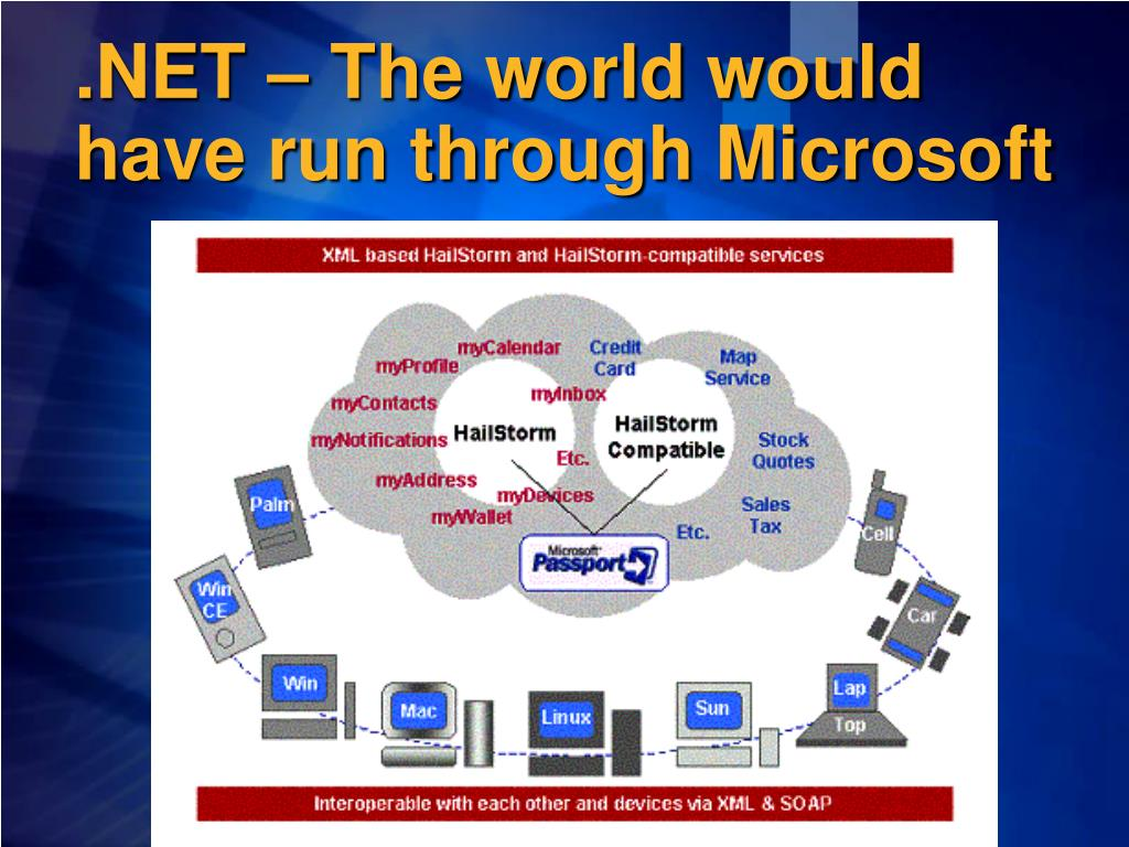 .NET – The world would have run through Microsoft