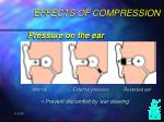 effects of compression11