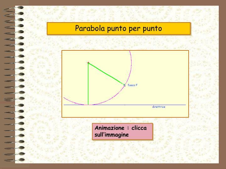 Parabola punto per punto