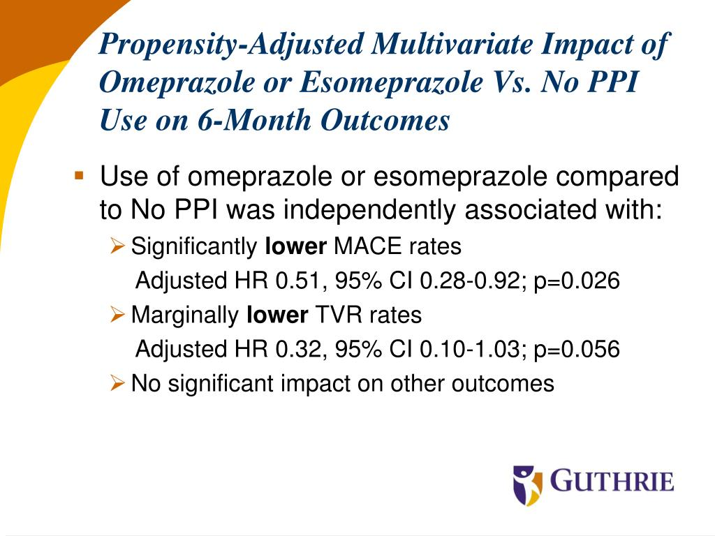 Propensity-Adjusted Multivariate Impact of Omeprazole or Esomeprazole Vs. No PPI Use on 6-Month Outcomes