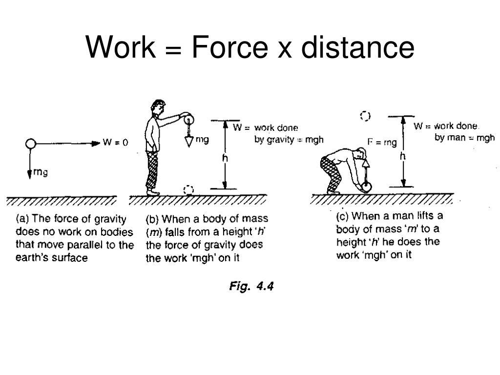 Work = Force x distance