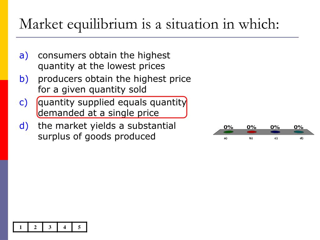 Market equilibrium is a situation in which: