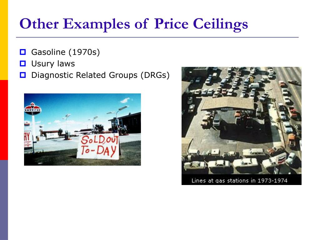 Other Examples of Price Ceilings