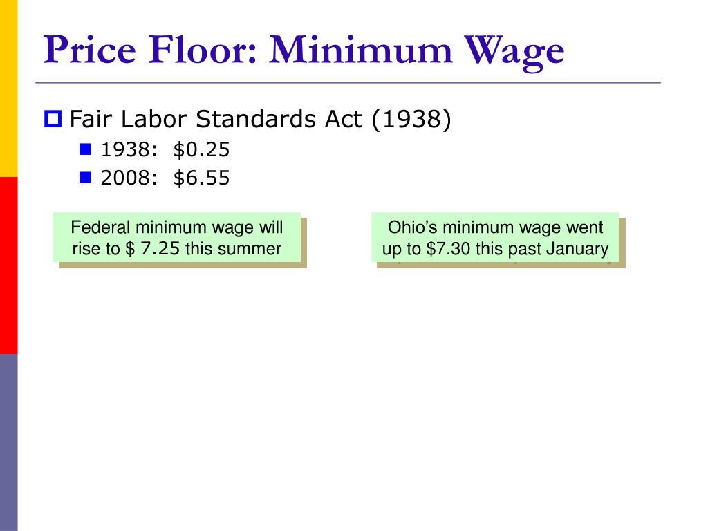 Price Floor: Minimum Wage