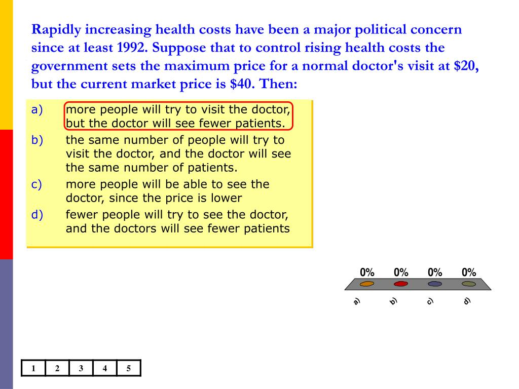 Rapidly increasing health costs have been a major political concern since at least 1992. Suppose that to control rising health costs the government sets the maximum price for a normal doctor's visit at $20, but the current market price is $40. Then: