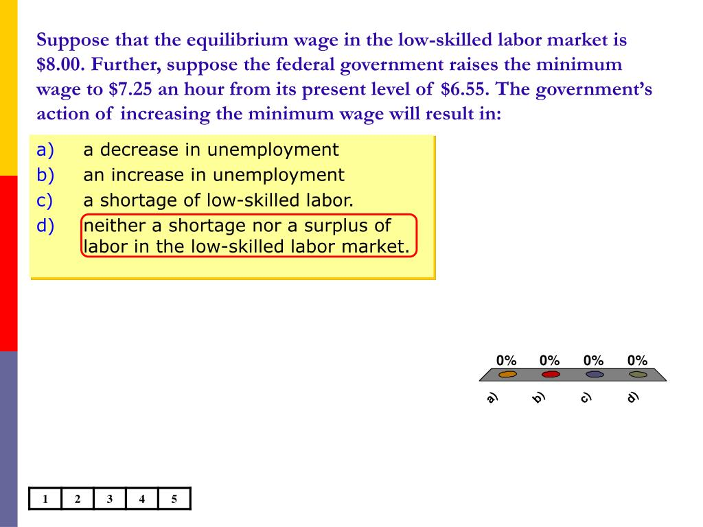 Suppose that the equilibrium wage in the low-skilled labor market is $8.00. Further, suppose the federal government raises the minimum wage to $7.25 an hour from its present level of $6.55. The government's action of increasing the minimum wage will result in: