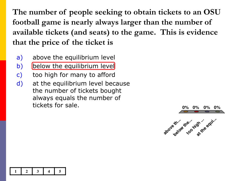 The number of people seeking to obtain tickets to an OSU football game is nearly always larger than the number of available tickets (and seats) to the game.  This is evidence that the price of the ticket is