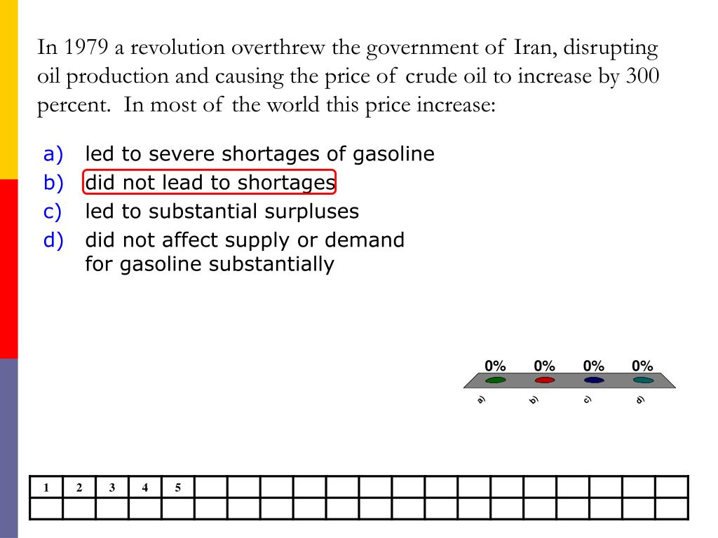 In 1979 a revolution overthrew the government of Iran, disrupting oil production and causing the price of crude oil to increase by 300 percent.  In most of the world this price increase: