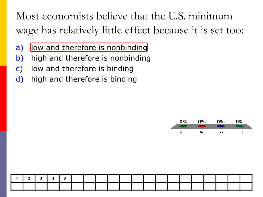Most economists believe that the U.S. minimum wage has relatively little effect because it is set too: