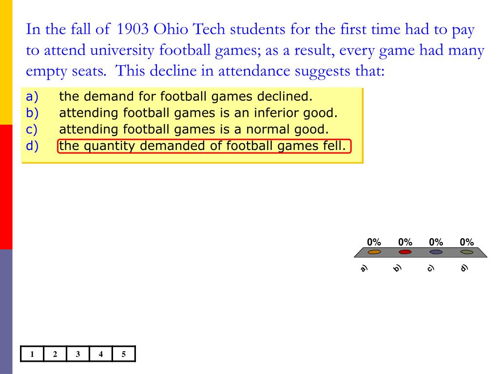 In the fall of 1903 Ohio Tech students for the first time had to pay to attend university football games; as a result, every game had many empty seats.  This decline in attendance suggests that: