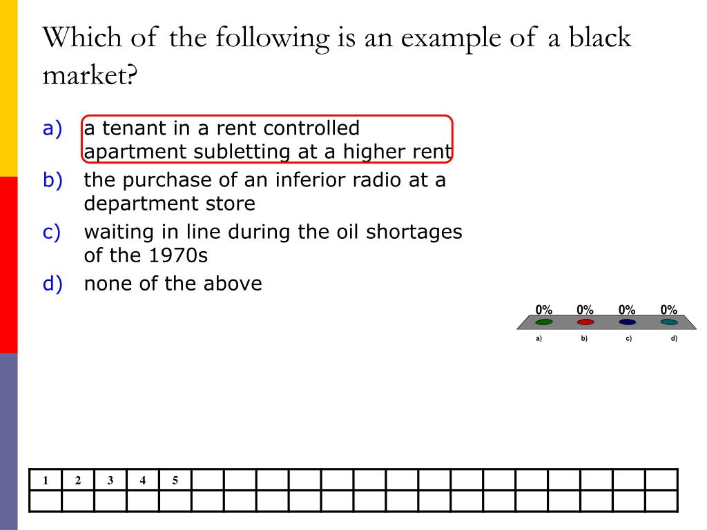 Which of the following is an example of a black market?