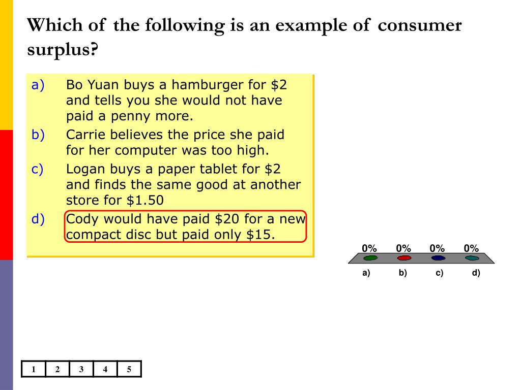 Which of the following is an example of consumer surplus?