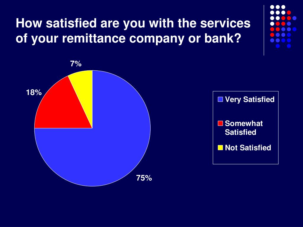 How satisfied are you with the services of your remittance company or bank?