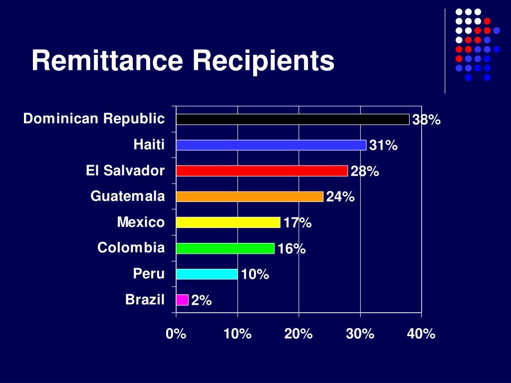 Remittance Recipients