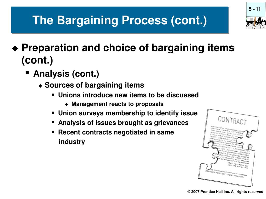 The Bargaining Process (cont.)
