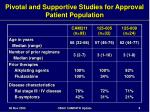 pivotal and supportive studies for approval patient population