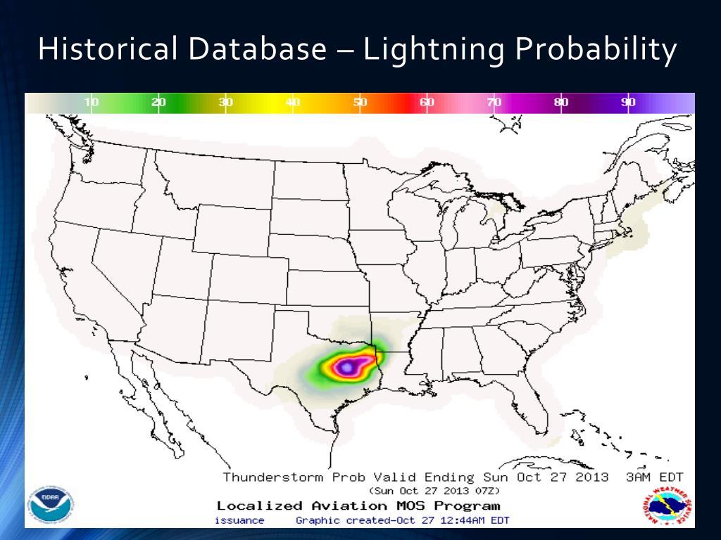 Historical Database – Lightning Probability
