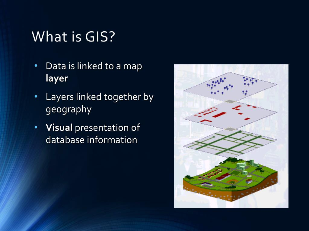 What is GIS?