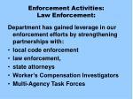 enforcement activities law enforcement