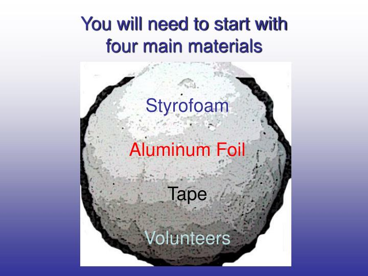 You will need to start with four main materials