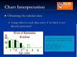 chart interpretation17