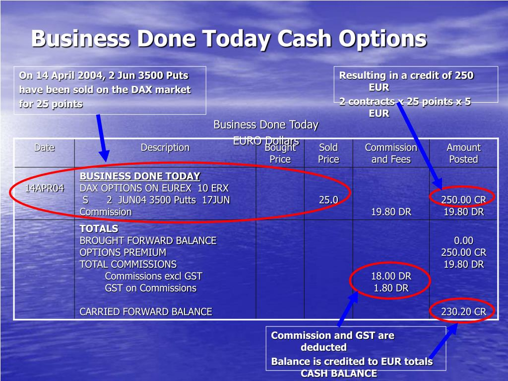 Business Done Today Cash Options