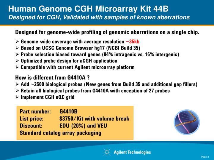 Human genome cgh microarray kit 44b designed for cgh validated with samples of known aberrations