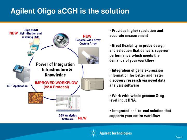 Agilent Oligo aCGH is the solution
