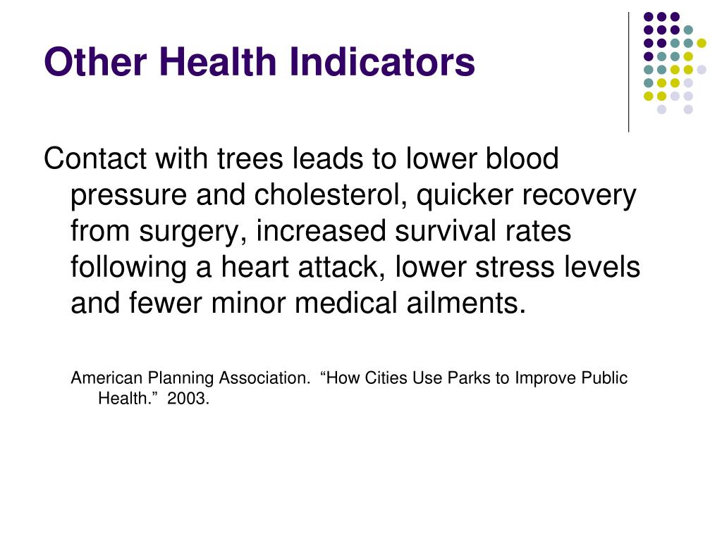 Other Health Indicators