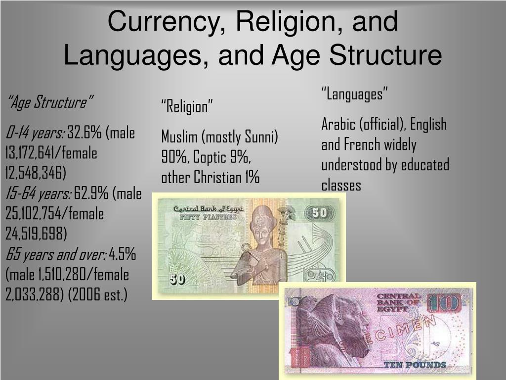 Currency, Religion, and Languages, and Age Structure