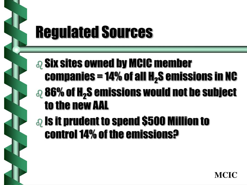 Regulated Sources