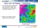 data over 2d region contouring