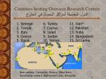countries hosting overseas research centers