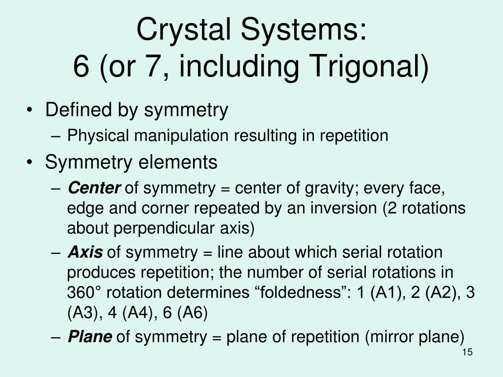 Crystal Systems: