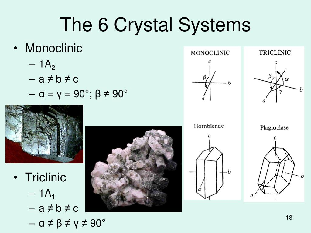 The 6 Crystal Systems