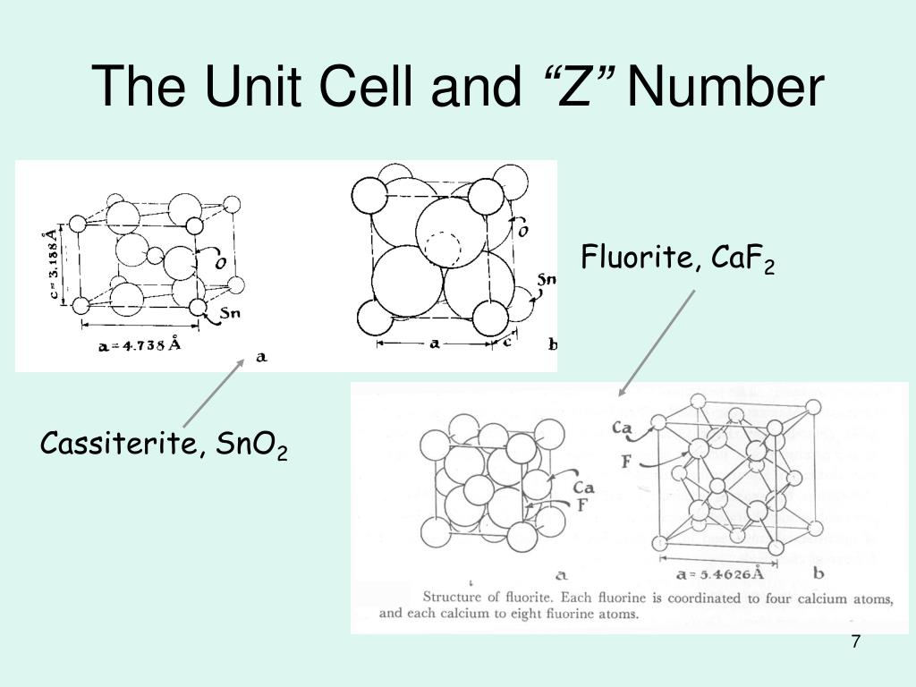 The Unit Cell and