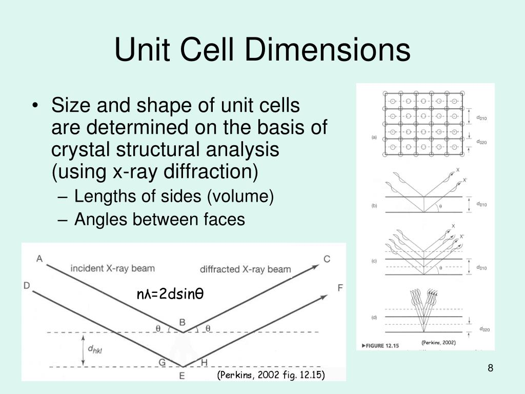 Unit Cell Dimensions