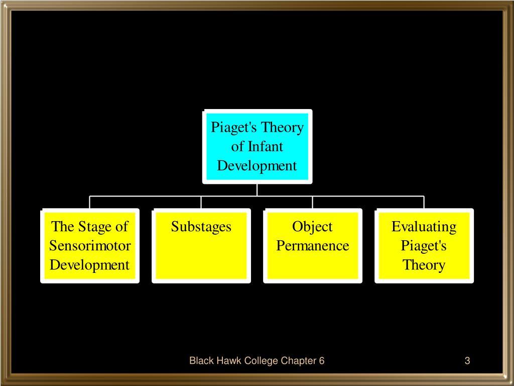 Black Hawk College Chapter 6