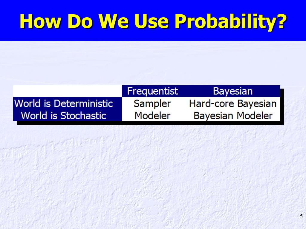 How Do We Use Probability?