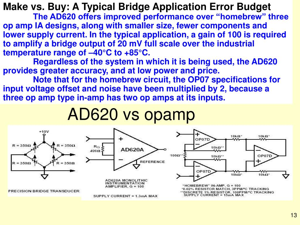 Make vs. Buy: A Typical Bridge Application Error Budget