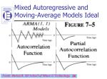 mixed autoregressive and moving average models ideal