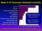 mean of forecasts obtained monthly