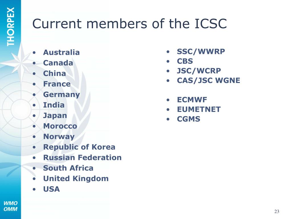 Current members of the ICSC