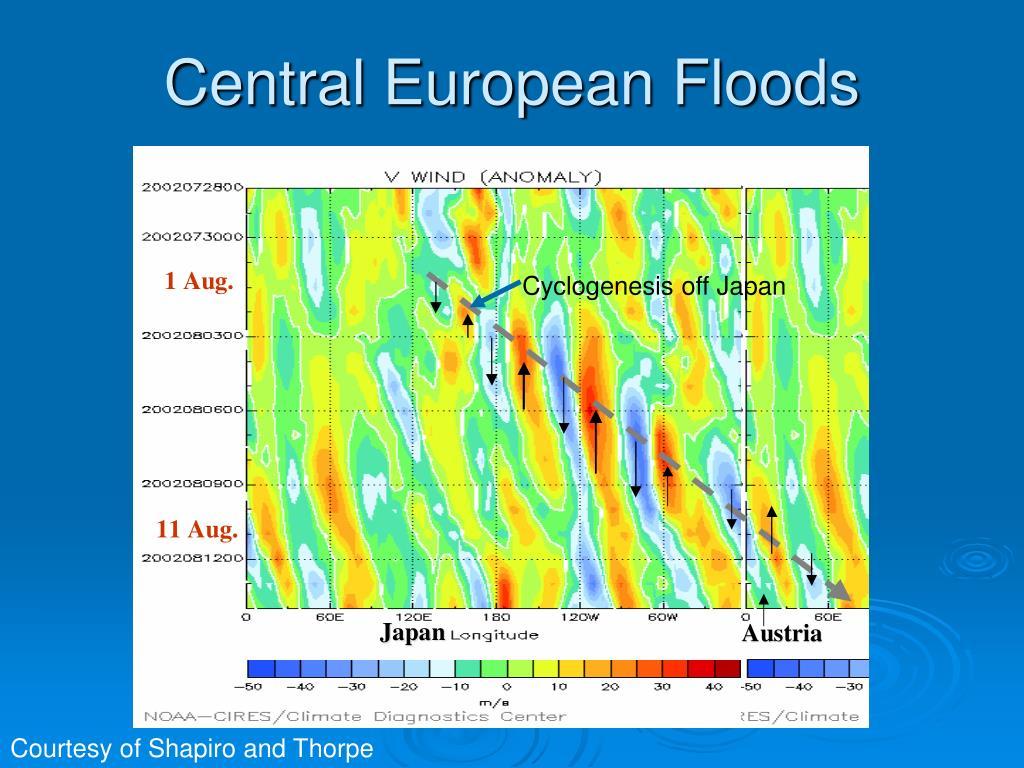 Central European Floods