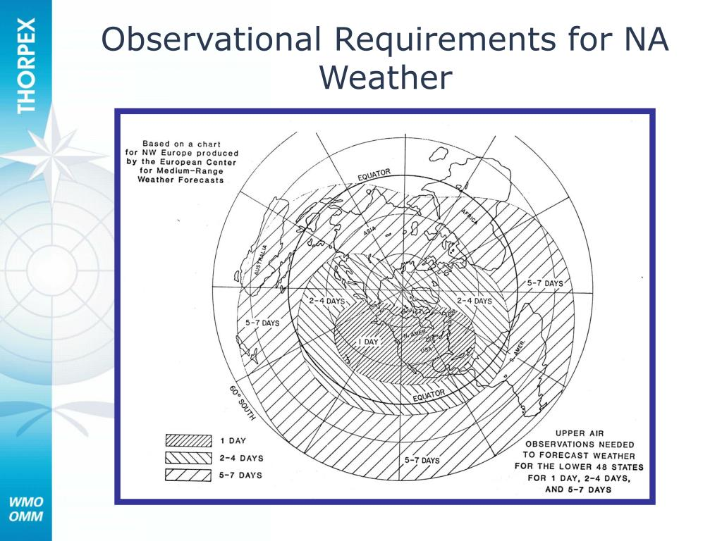 Observational Requirements for NA Weather